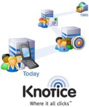 Knotice Personal Relevance Marketing