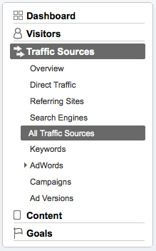 All Traffic Sources