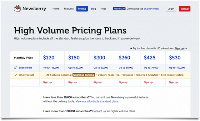 newsberry-pricing.png
