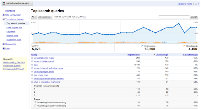 google-webmaster-top-search-queries.png