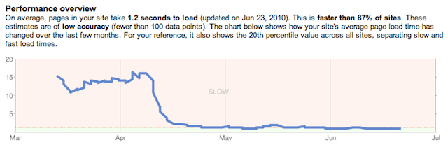 www-pagespeed.png