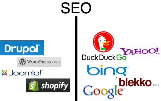 SEO and Content Management Systems