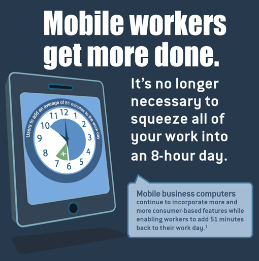 The Mobile Worker