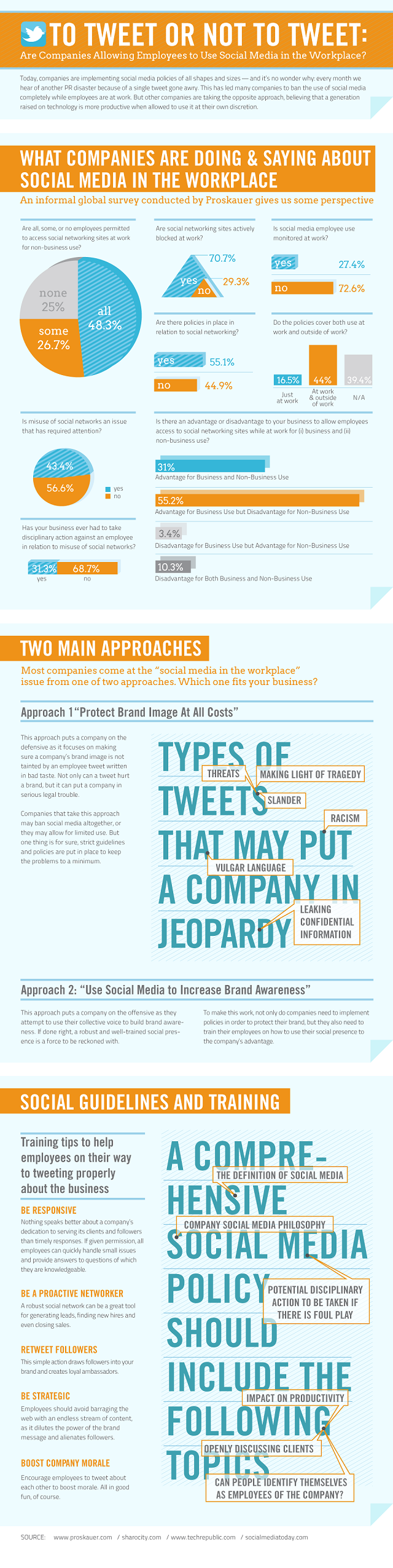 social media workplace infographic