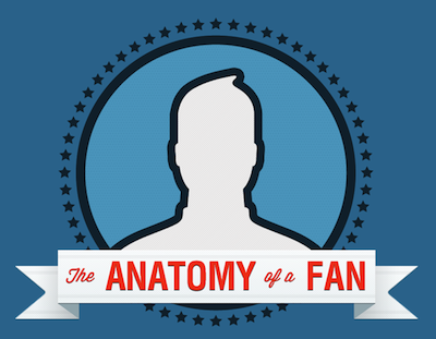 facebook fan anatomy