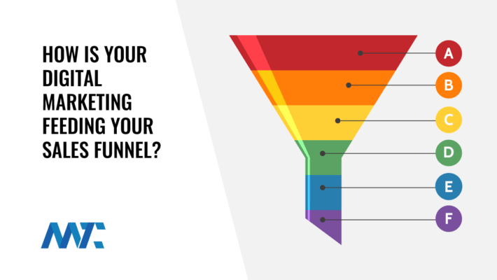 Digital Marketing and The Sales Funnel