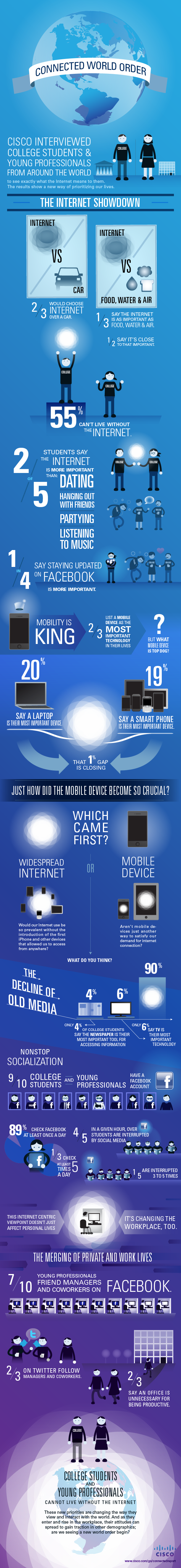 CWR infographic final