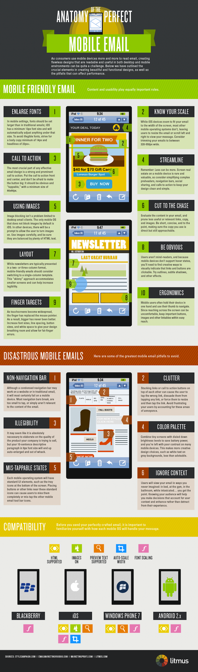 mobile email design infographic