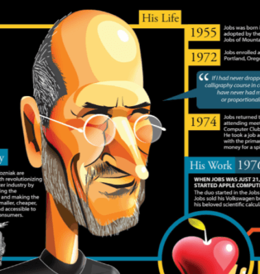 steve jobs infographic preview