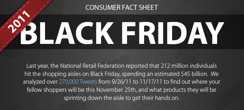 2011 Black Friday Infographic