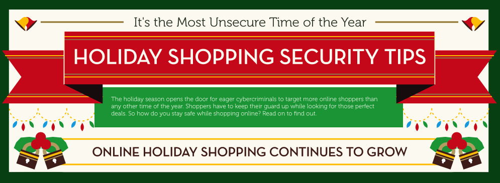 2011 Holiday Shopping Statistics
