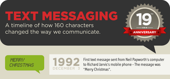 The History of Text Messaging