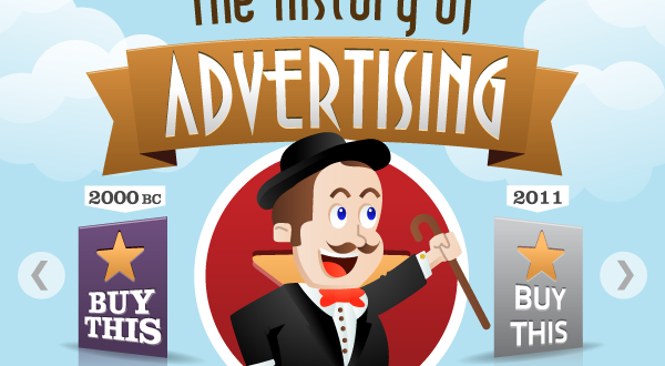 Advertising History Infographic
