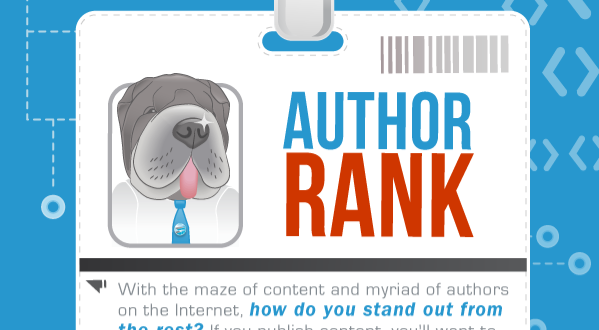 What is AuthorRank?