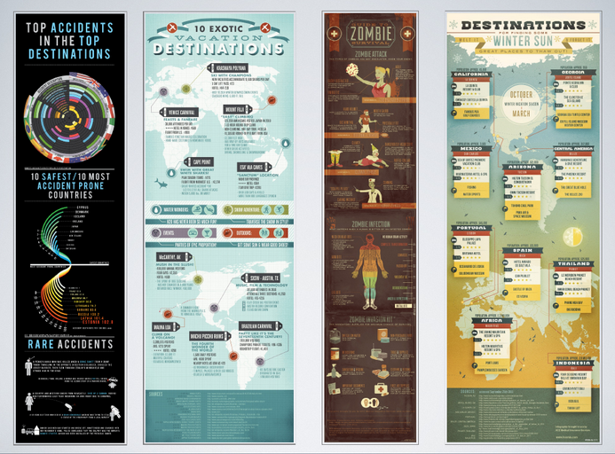 Presentation: The Power of Infographics