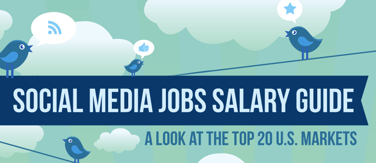 Social Media Salaries Guide