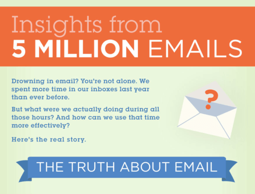truth about email