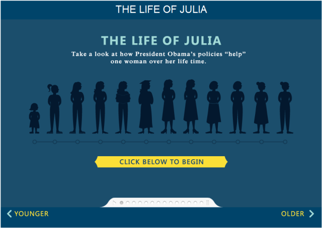 life of julia libertarian