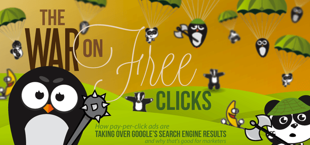 Is Paid Search Overtaking Organic Search?