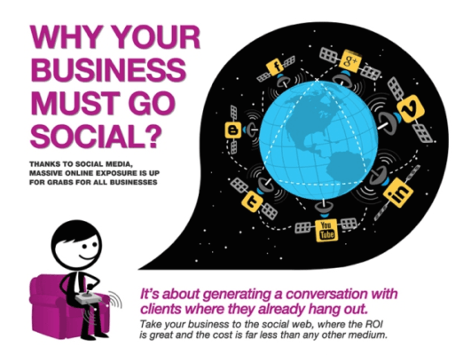 Why Your Business Must Be Social