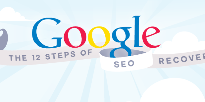 12 Steps of SEO Recovery