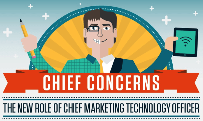 chief marketing technology officer