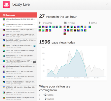 lexity live real time ecommerce