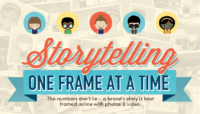 Storytelling with Images