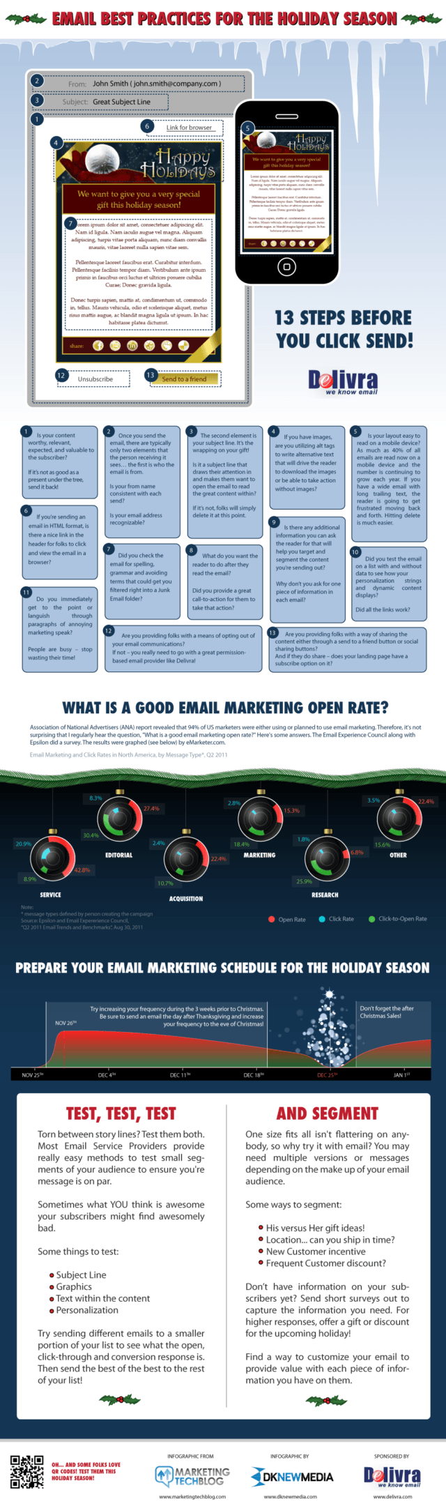 Email Holidays Infographic