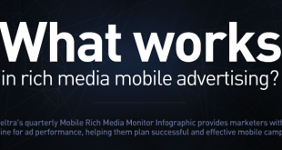 Rich Media Mobile Advertising