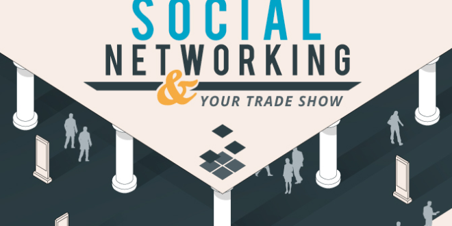 Social Networking and the Trade Show
