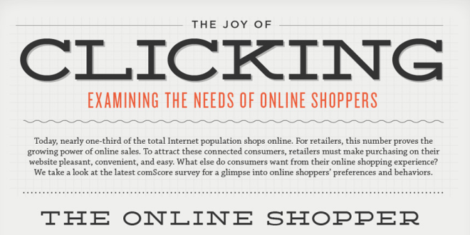 Online Shopper Needs Infographic