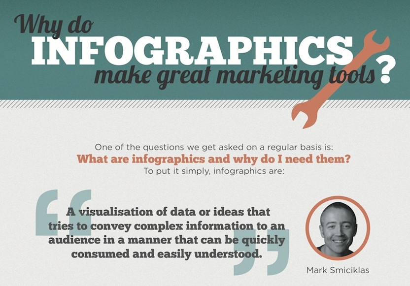 Why Infographics Make Great Marketing Tools