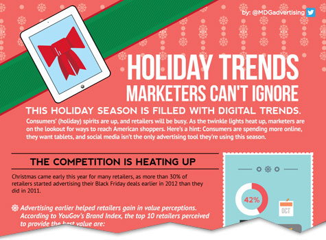 Holiday Trends Marketers Can't Ignore