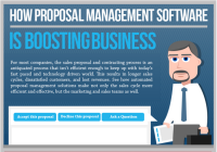 How Proposal Software Management is Boosting Business