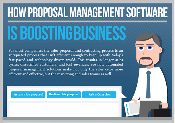 Proposal Software is Boosting Business