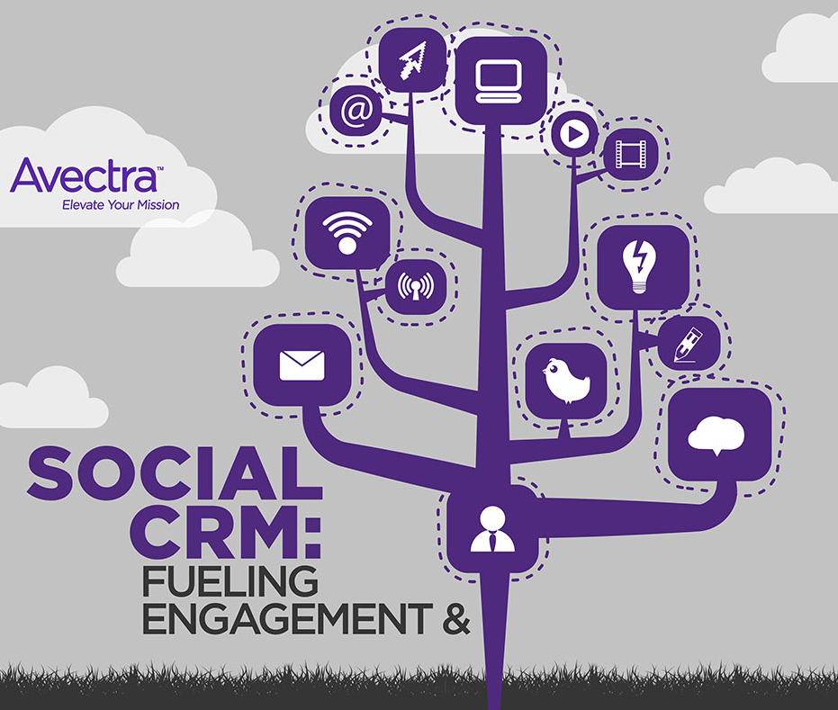 Social CRM Fuels Engagement and Growth