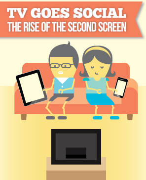 The Rise of the Second Screen