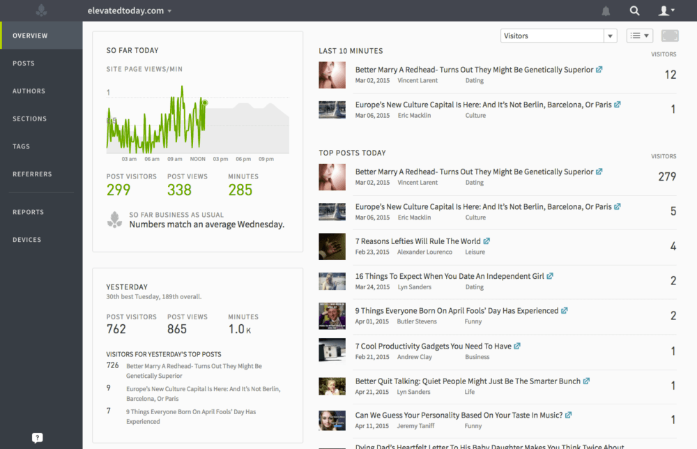 Overview Screenshot Parsely