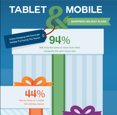 Tablet and Mobile Shoppers holiday plans