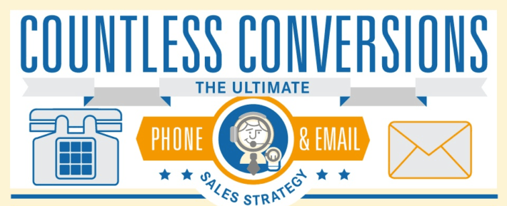 phone email conversion sales