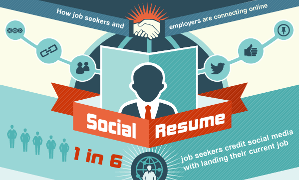 Develop Your Social Resume