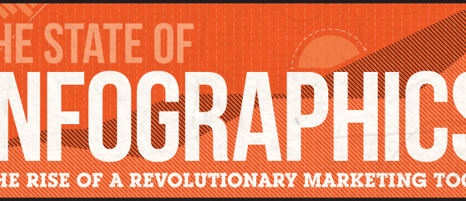 State of Infographics