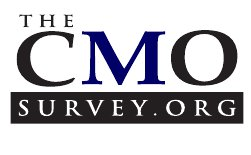 CMO Survey Results