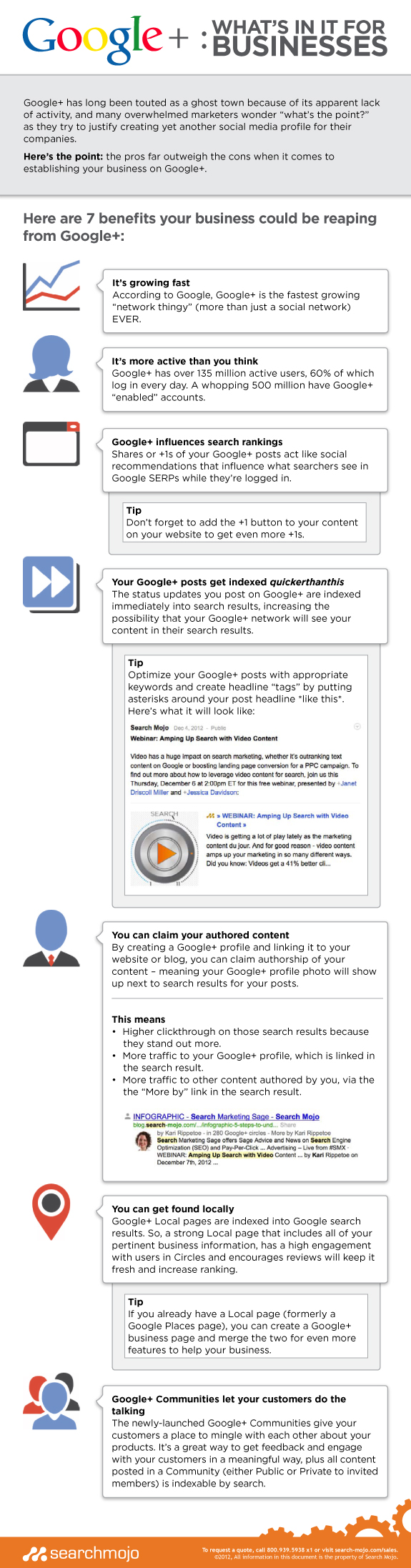 Google+ Benefits for Business