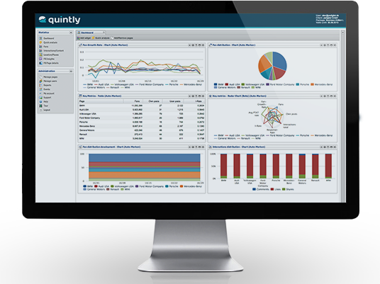 Quintly: Social Media Tracking and Benchmarking - Marketing Technology Blog