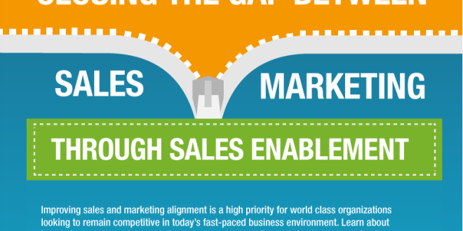 Sales Enablement infographic