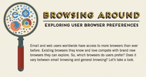 Browser Email