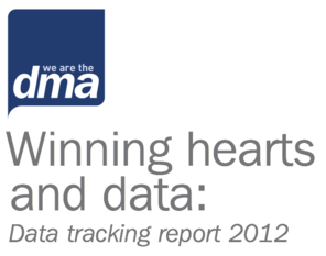 Infographic: Data Tracking Report 2012 - Marketing Technology Blog