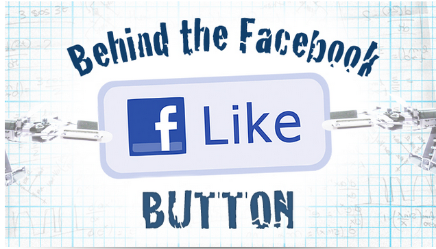 Infographic: Behind the Facebook Like Button - Marketing Technology Blog
